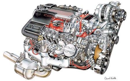 Pushrod Engines Promo