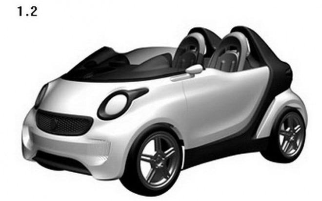 Smart Patent 11 660x413