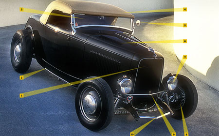 1932 Ford Hot Rod Promo