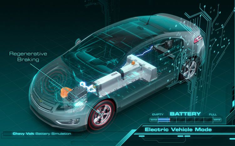 2011 Chevrolet Volt Cutaway Battery Simulation1
