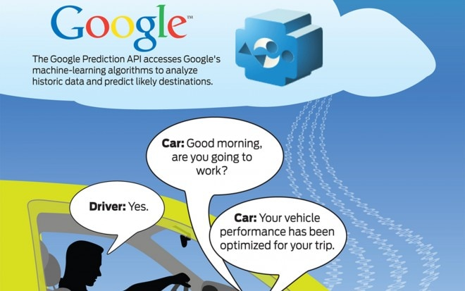 Ford Google Prediction Api Cloud Computing 660x413