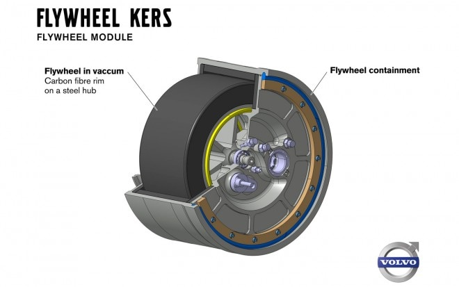 Volvo Flywheel Kers Diagram 11 660x413