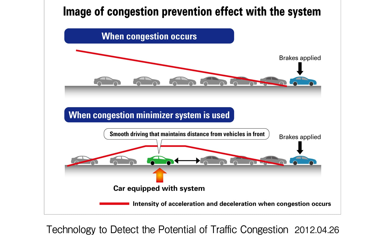 Honda Anti Congestion System1