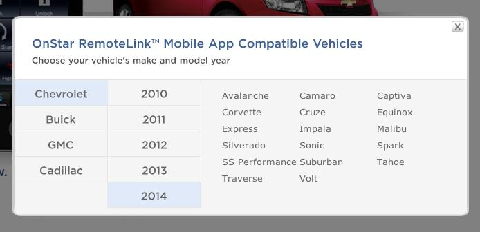 Chevrolet Ss Performance 2014 Confirmed Gm