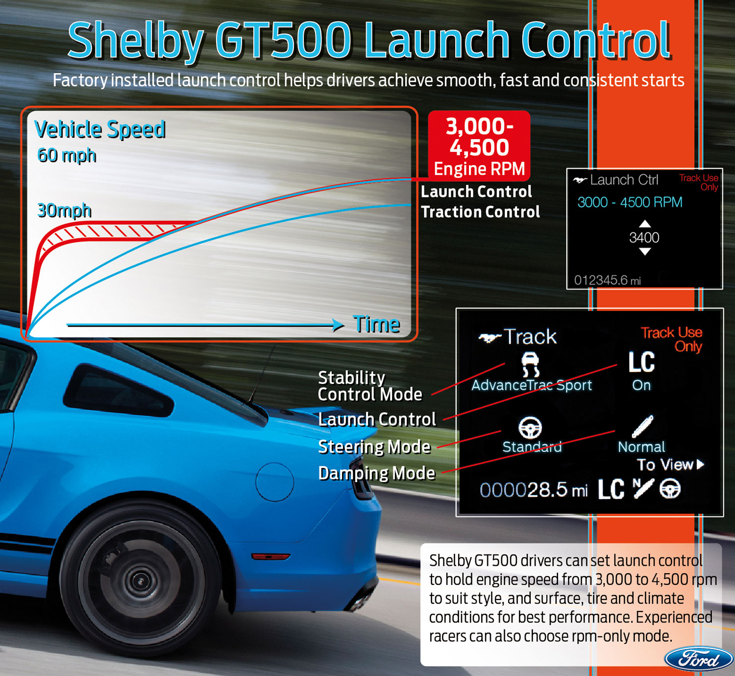 2013 Ford Shelby GT500 Launch Control Diagram1