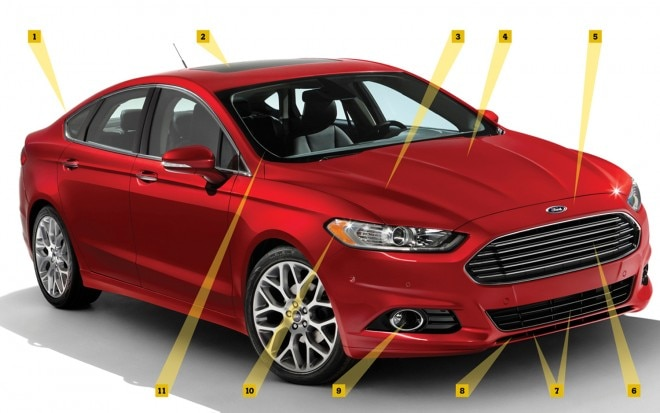 Ford Fusion Front View1 660x413