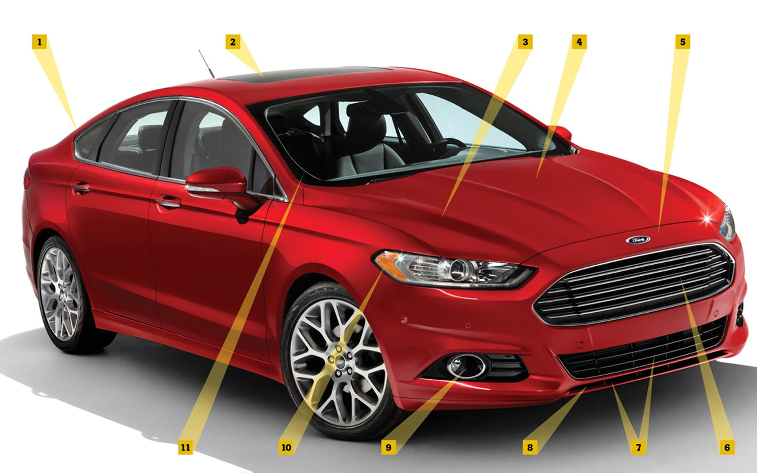 Ford Fusion Front View1