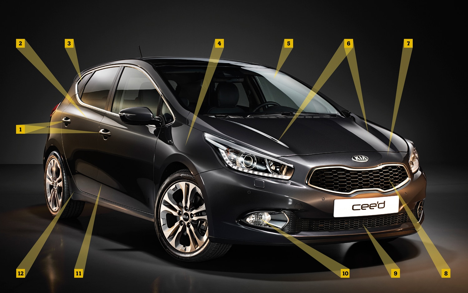 Kia Cee D Front 34 View1