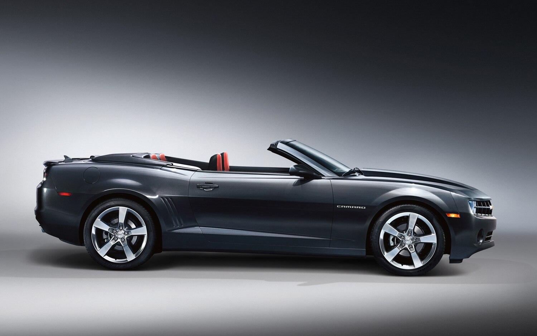 Niedlich 67 Camaro Rs Scheinwerfer Schaltplan Ideen ...