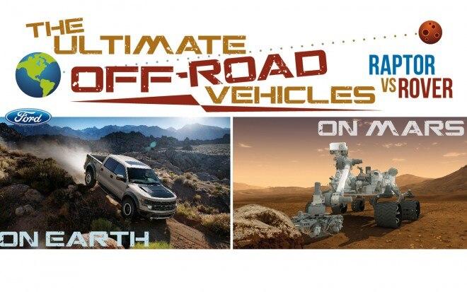SVT Raptor Vs Mars Rover Infographic1 660x413