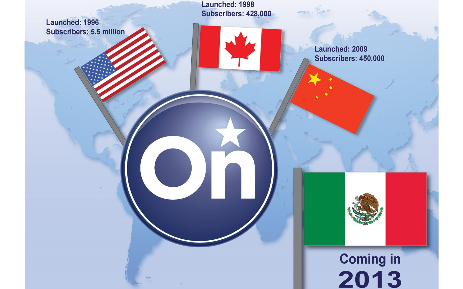 OnStar Infographic1