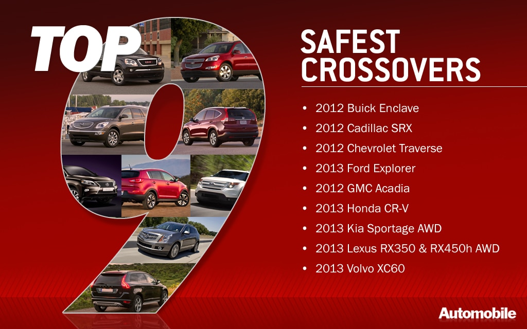 Top Safest X Overs B