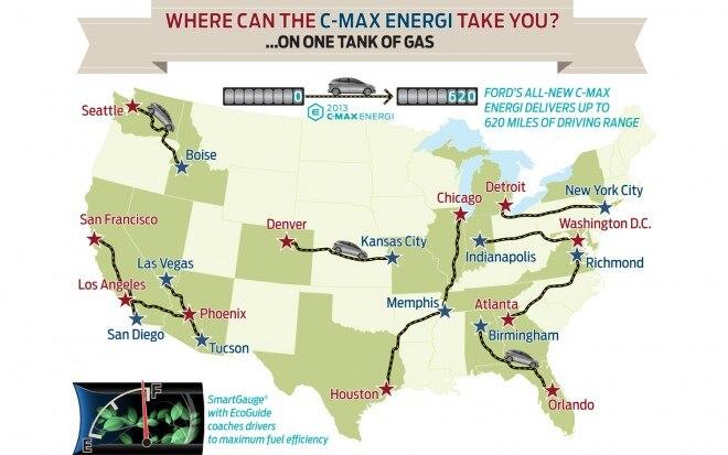 2013 Ford C Max Energi Driving Range Map1 660x413