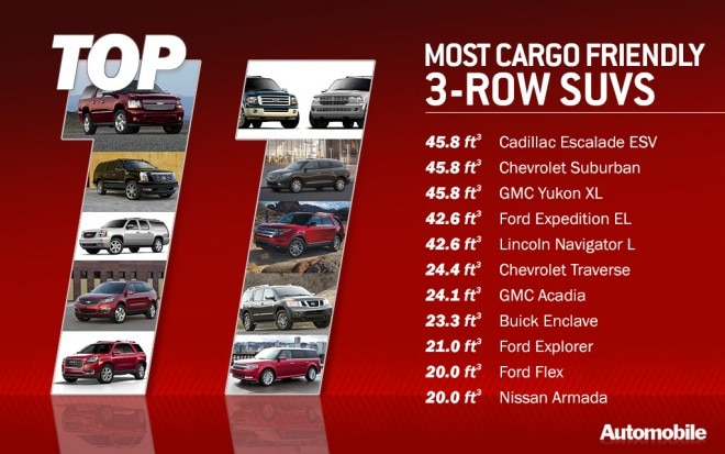 Top 11 Three Row SUVs1 660x413