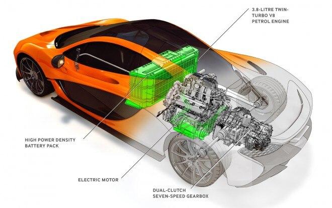 McLaren P1 Technical Cutaway2 660x413