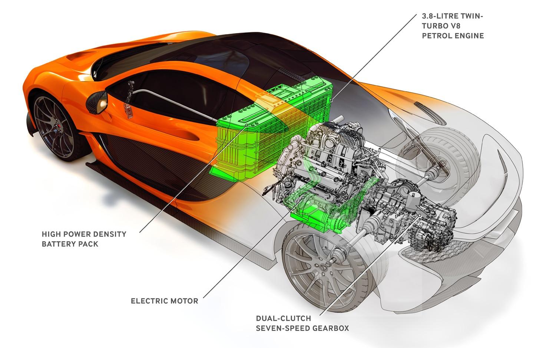 McLaren P1 Technical Cutaway2