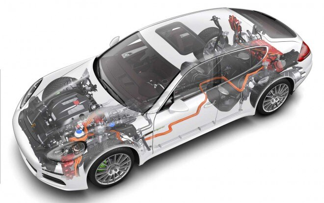 2014 Porsche Panamera S E Hybrid Diagram1 660x413