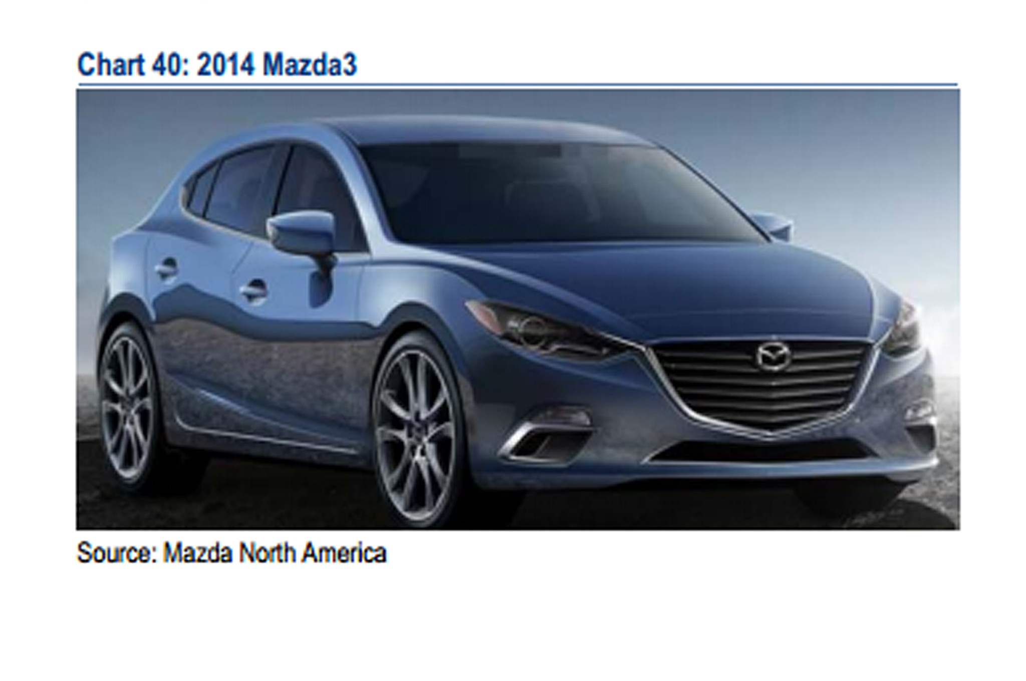 2015 Mazda 3 Front Three Quarter Leaked1