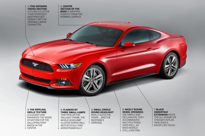 2015 Ford Mustang By Design Front 660x438