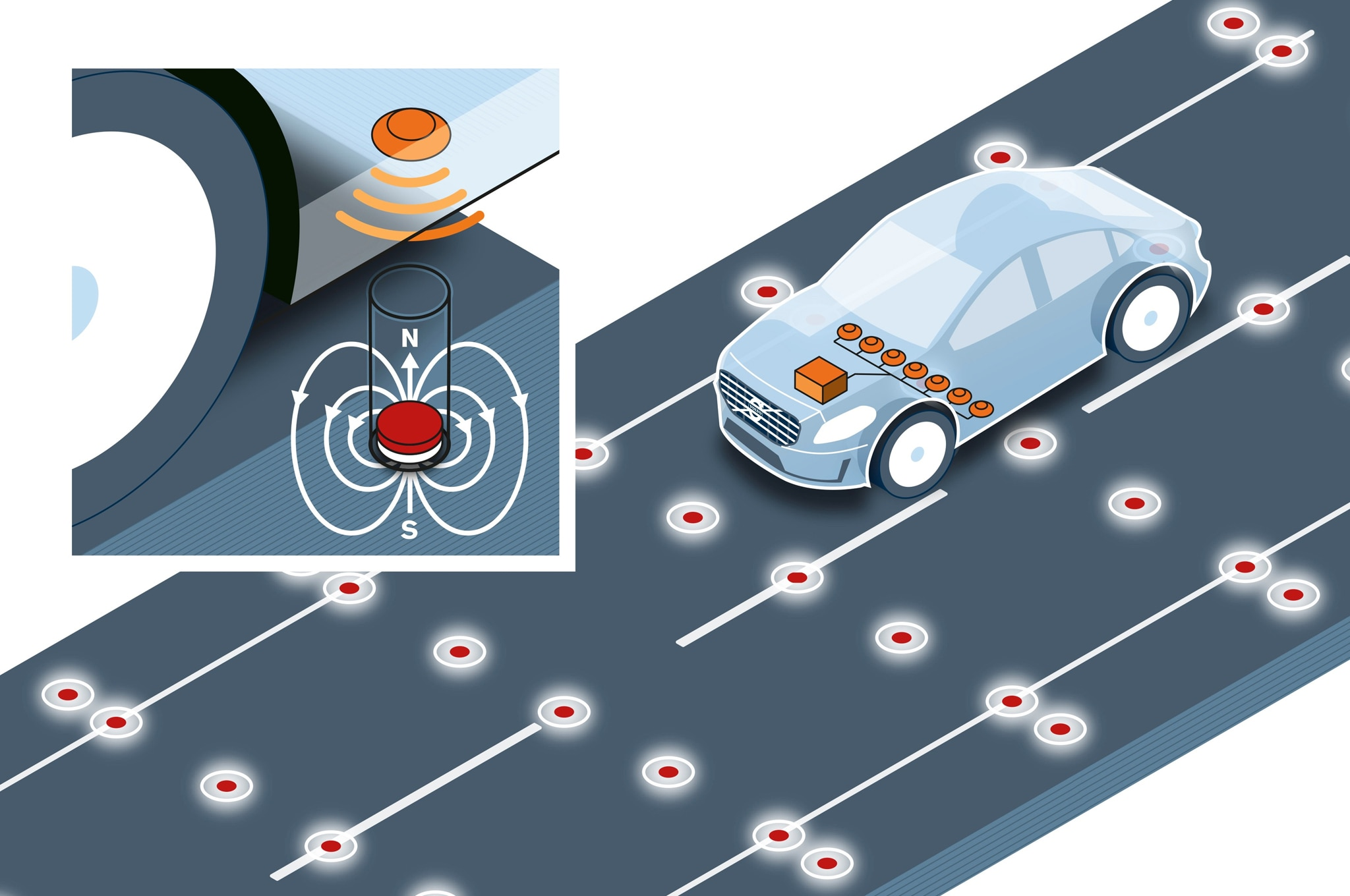 Volvo Magnetic Road Positioning Diagram