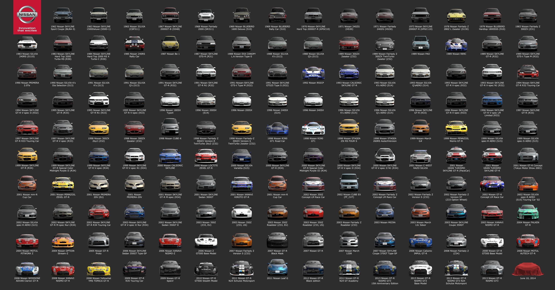 Nissan Gran Turismo Poster