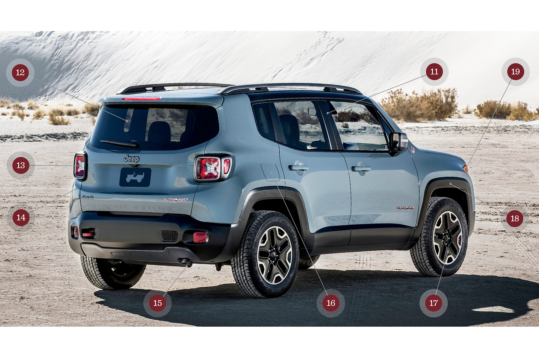 by design jeep renegade automobile. Black Bedroom Furniture Sets. Home Design Ideas