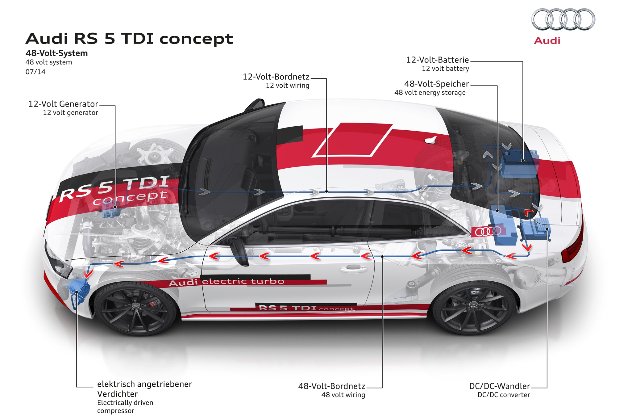 Audi RS S TDI Concept Top View