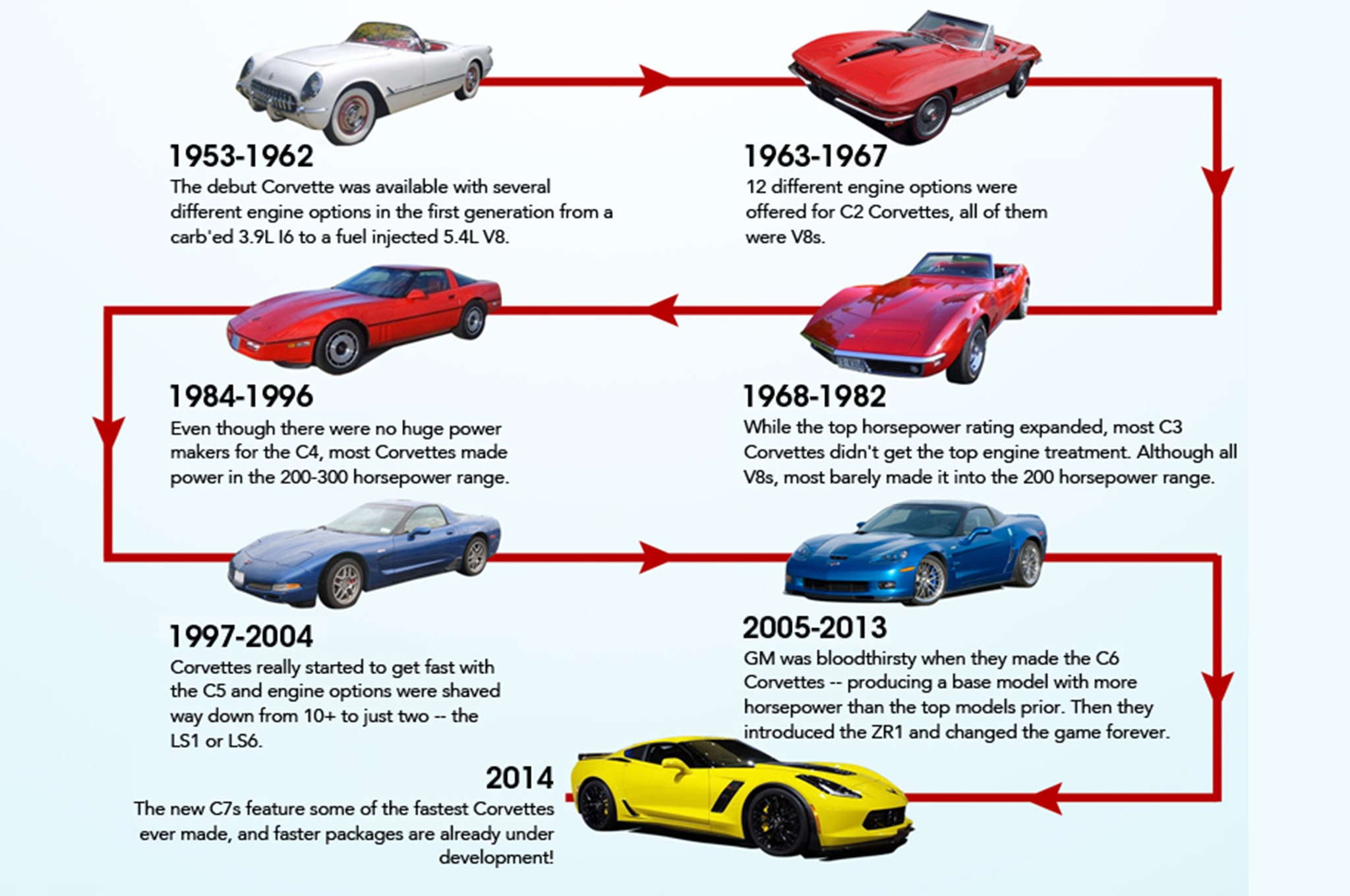an analysis of the history of the automobile from horse to horsepower Engine horsepower throughout history published in september 25, 2012 car engines have come a long way in the over one hundred years since the invention of the automobile.