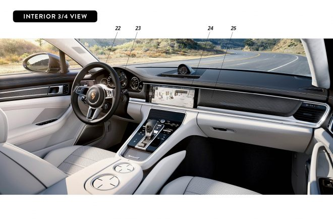 By Design 2017 Porsche Panamera interior