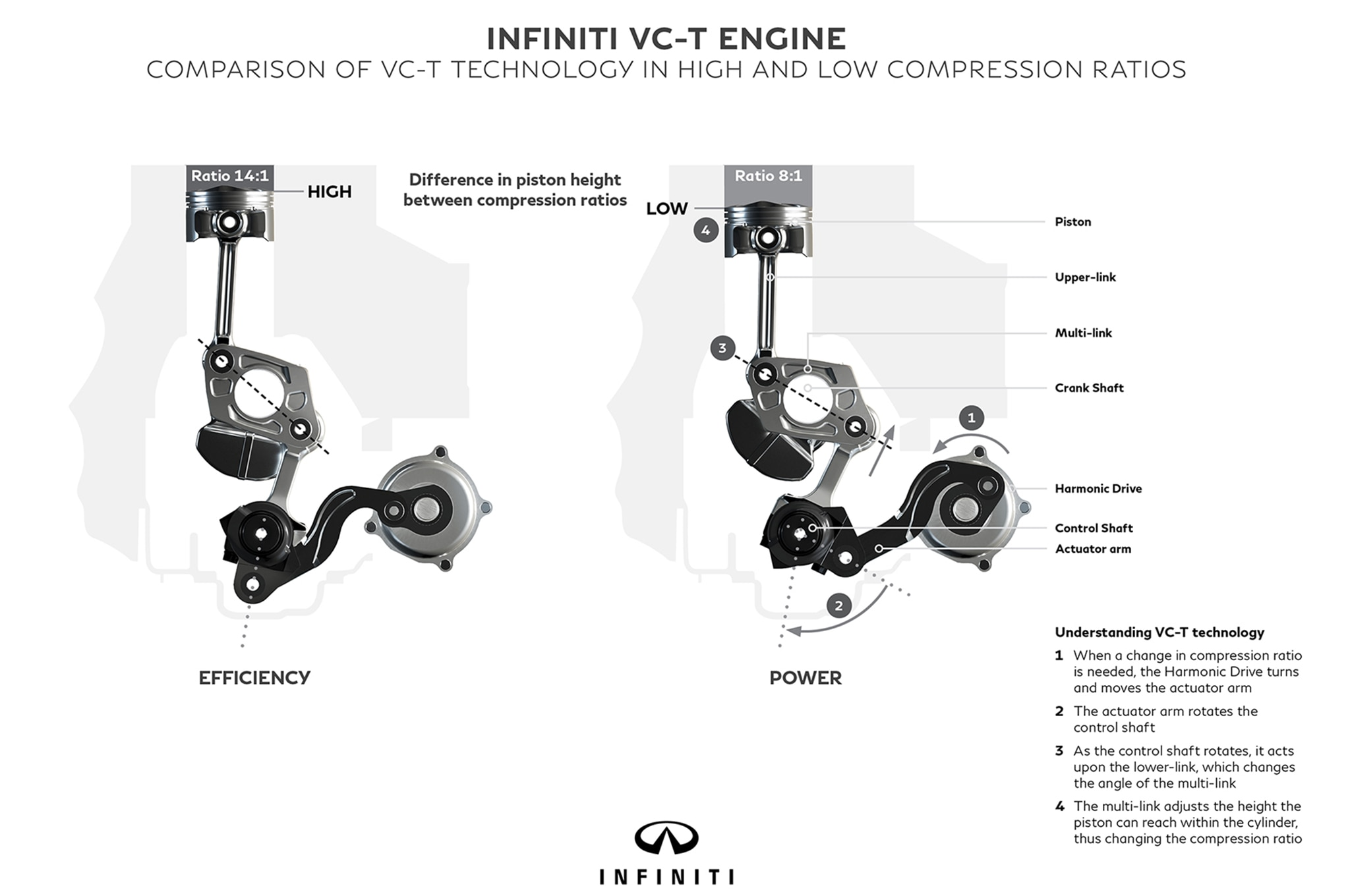 Game Changer: Infiniti's VC-T Variable Compression Engine ...