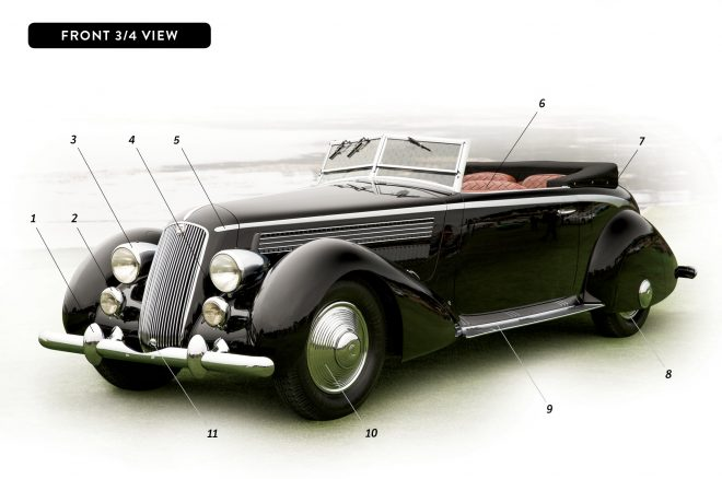 By Design 1936 Lancia Astura front three quarter