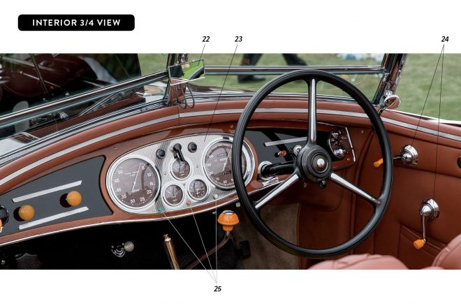 By Design 1936 Lancia Astura interior