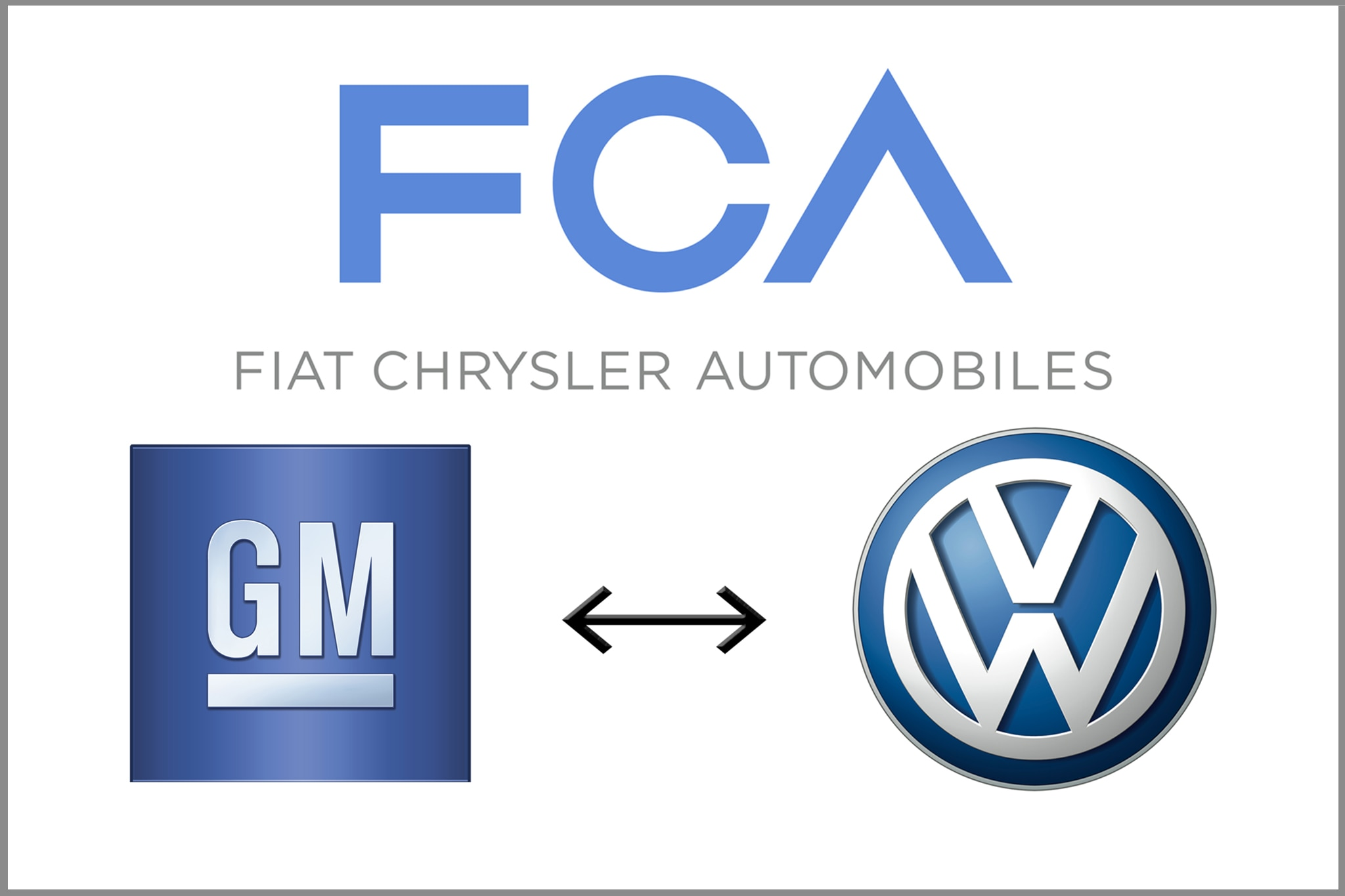 the partnership of general motors and fiat chrysler automotive Gm & lyft plan fleet of autonomous, electric chevrolet bolt taxis general motors announced a $500 (some had hoped that the google-fiat chrysler automobiles.