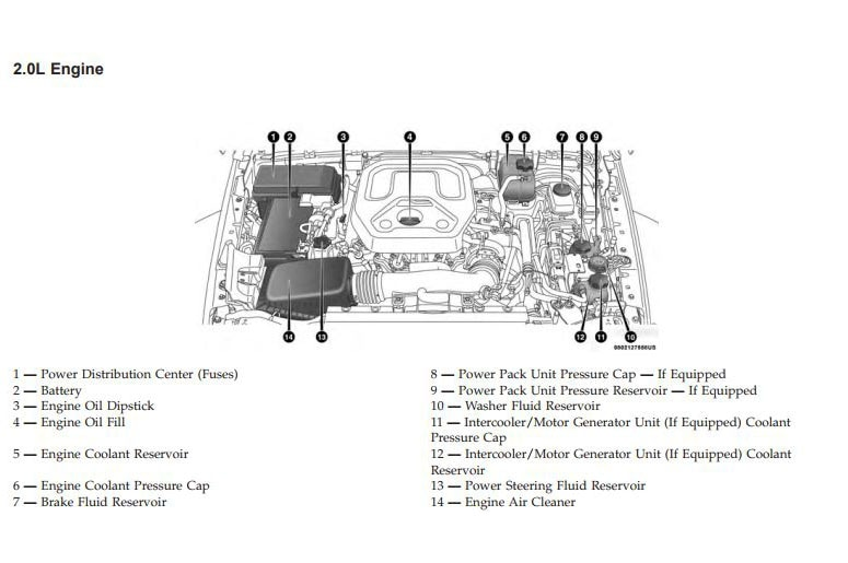 2018 Jeep Wrangler Owners Manual 2.0L engine diagram 2018 jeep wrangler owner's manual revealed automobile magazine jeep yj engine diagram at bakdesigns.co