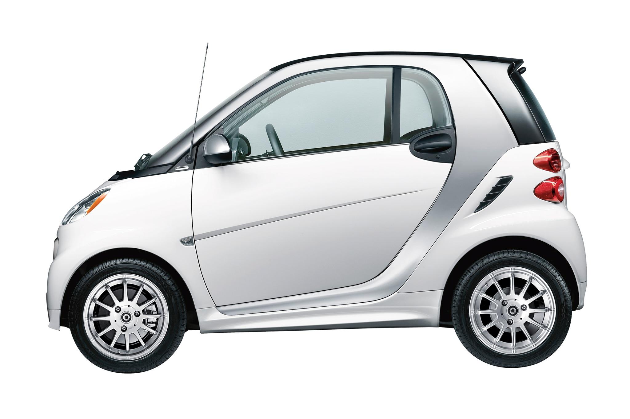 Smart Car Lease 2019 2020 New Car Update