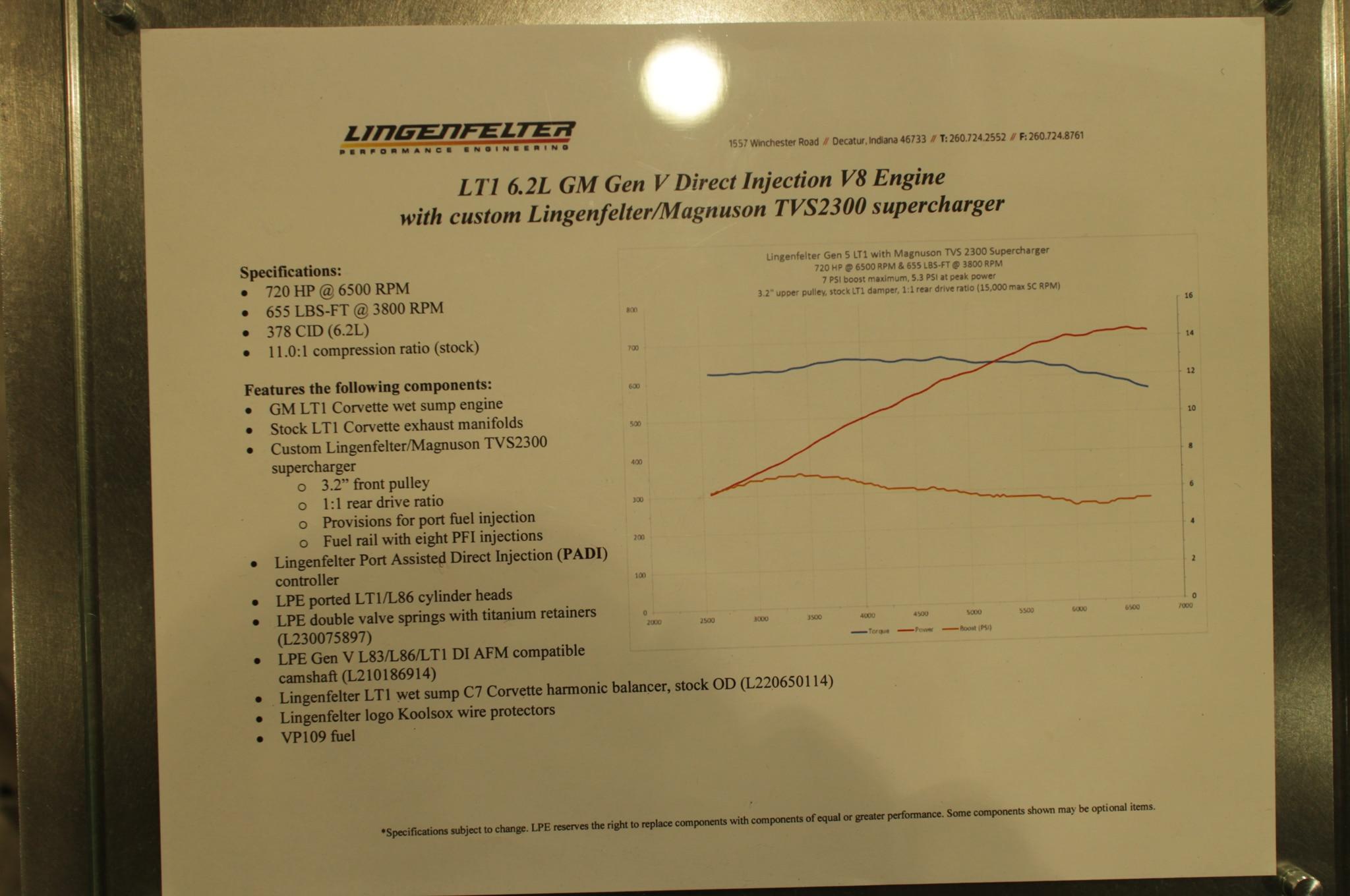 2014 Chevrolet Corvette Stingray Z51 Goes 0-60 MPH in 3 8