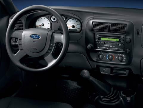 2006 Ford Ranger Intellichoice Review Automobile Magazine