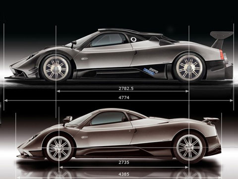 2008 Pagani Zonda R Clubsport Latest News Features And Auto Show