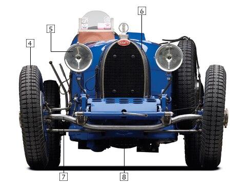 Bugatti Type 35 - Old Fashion Cars - Automobile Magazine