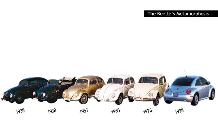 volkswagen  beetle  generation beetle automobile magazine
