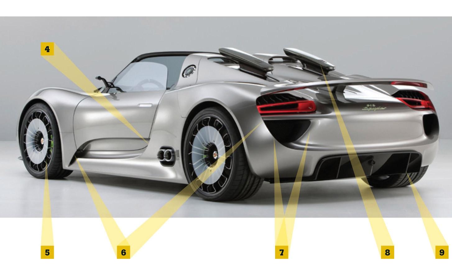 Porsche 918 Spyder Car Design Analysis Automobile Magazine