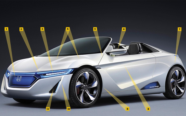 Honda EV STER Front Left Side View1