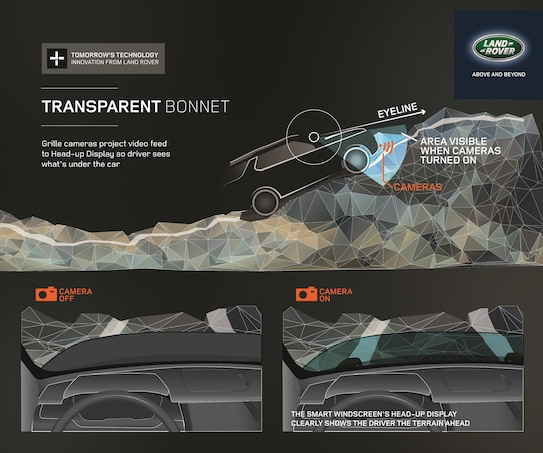 Land Rover Discovery Vision Concept Transparent Hood Graphic1