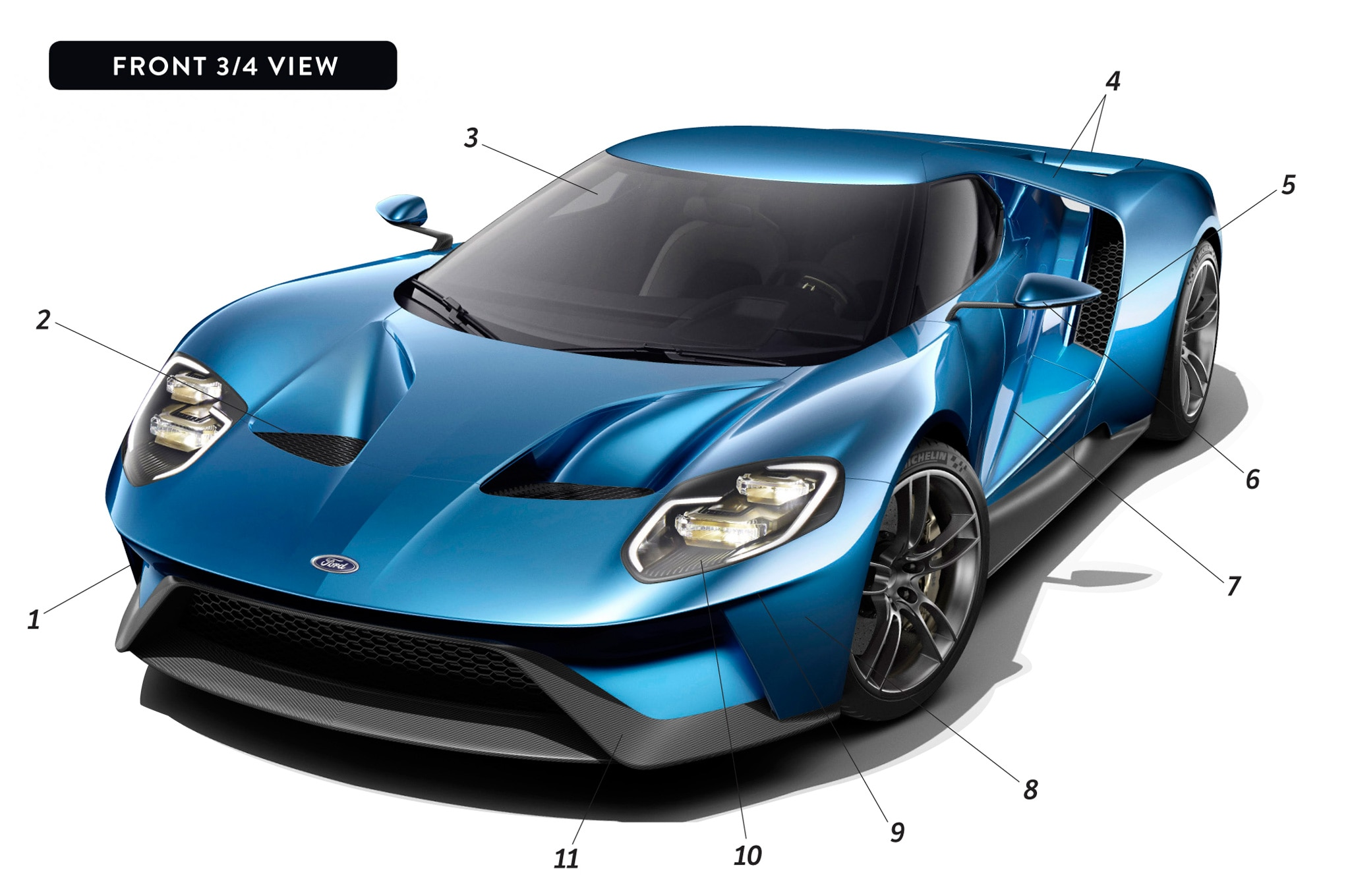 Even If It Isnt This Remains An Exciting Shape And An Exciting Idea Ford Going Back To International Racing Is Wonderful Even If American Enthusiasts