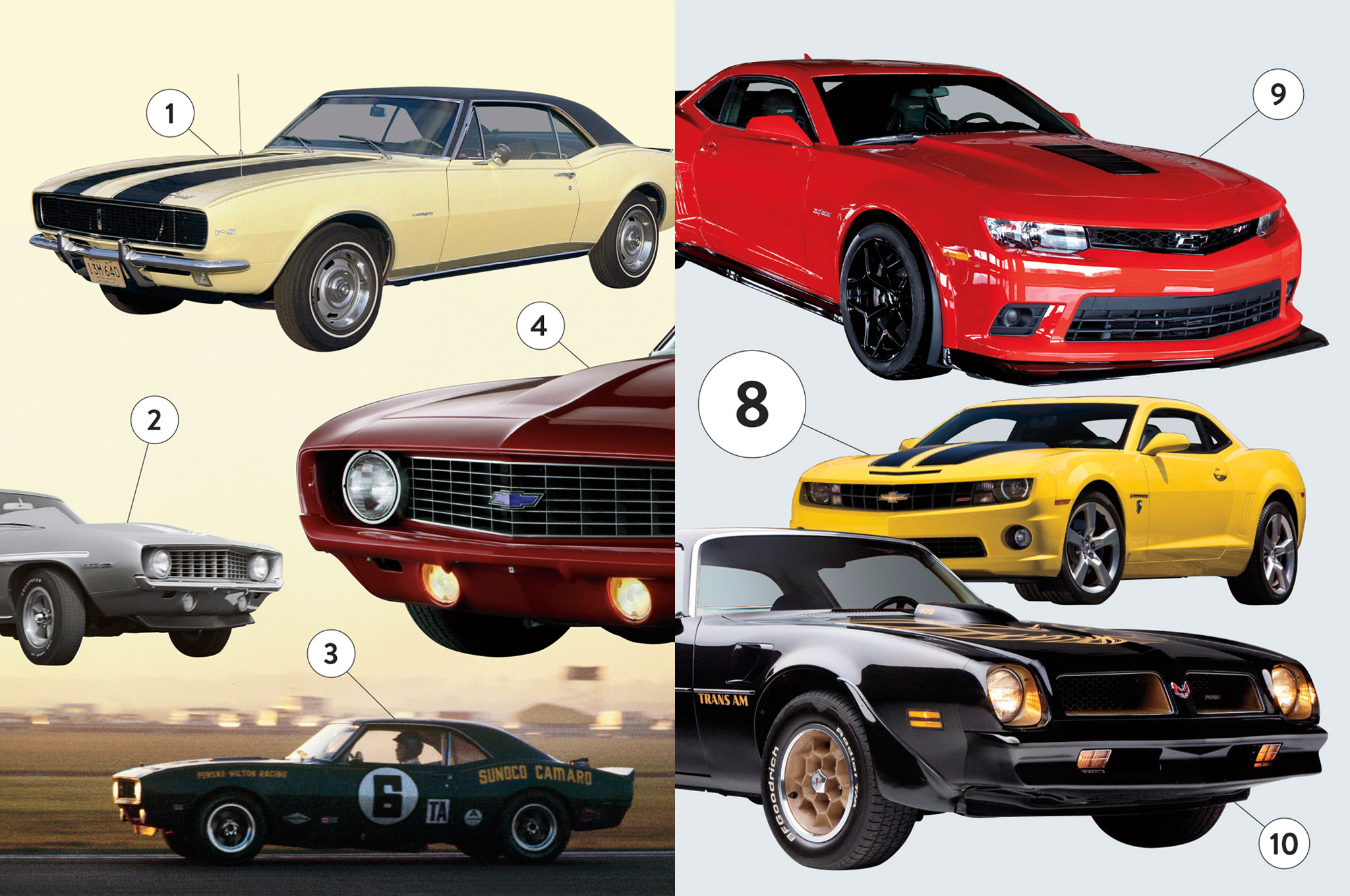 The 10 Greatest Chevrolet Camaros Of All Time 1968 Chevy Camaro Muscle Car Interior 1 11