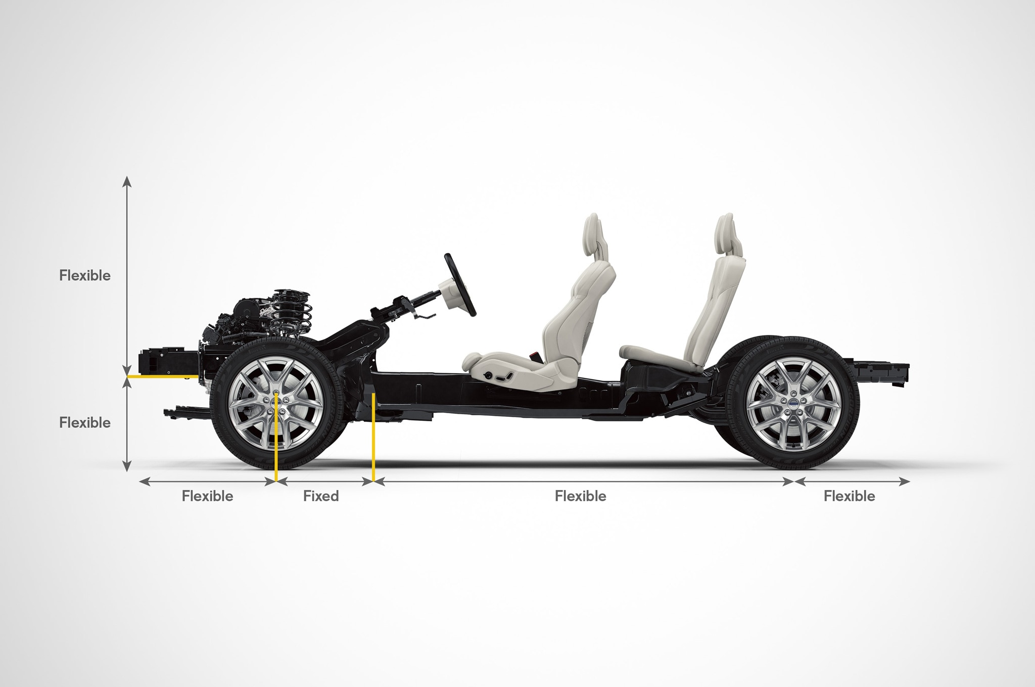 Volvo CMA platform side view with text1
