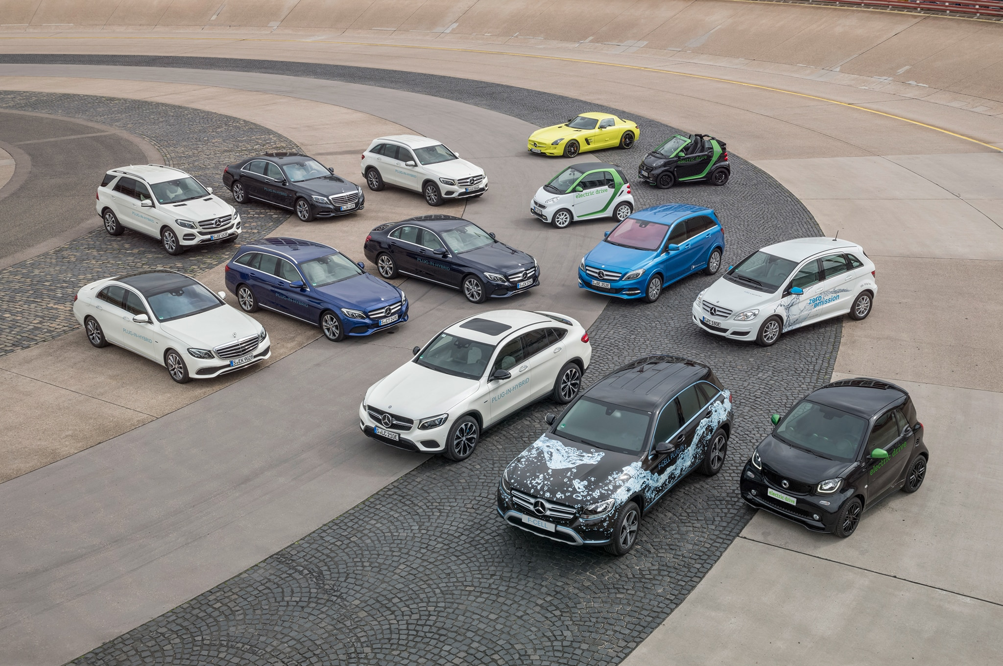 Mercedes Benz hybrid and electric vehicles