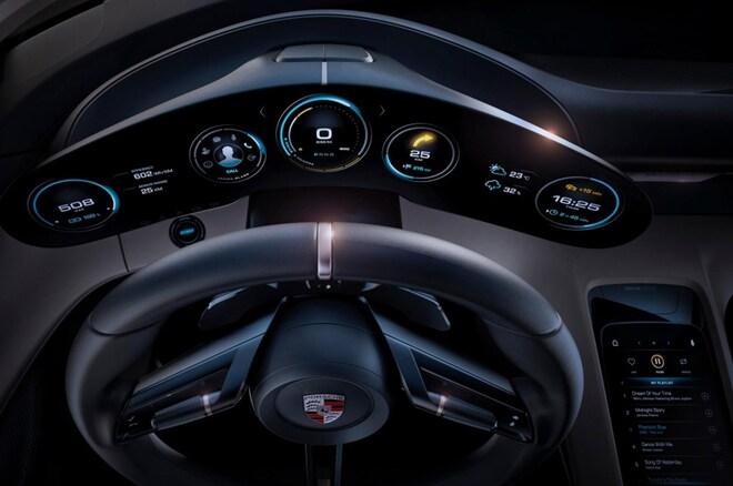 Porsche Digital GmbH
