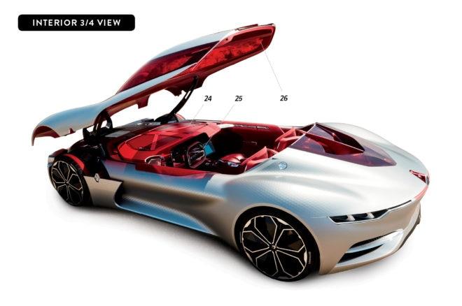 By Design Renault Trezor Concept interior