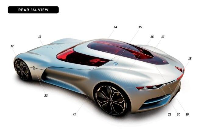 By Design Renault Trezor Concept rear three quarter